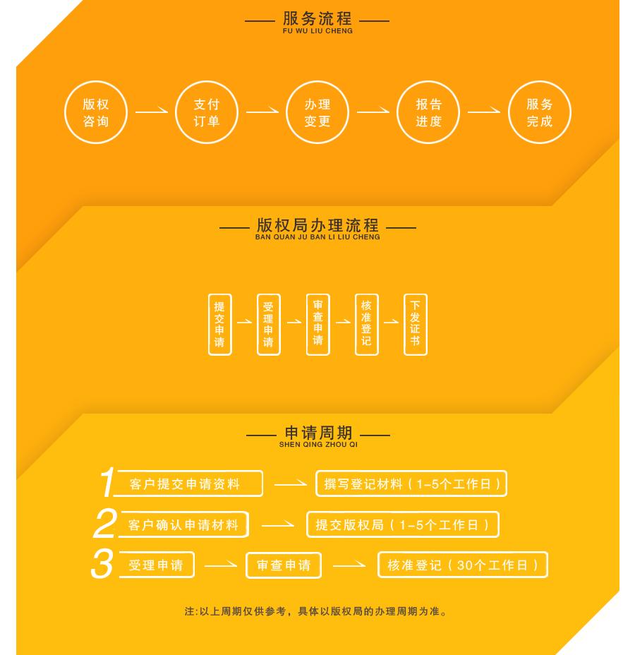 小马电商内页(版权变更)2.png