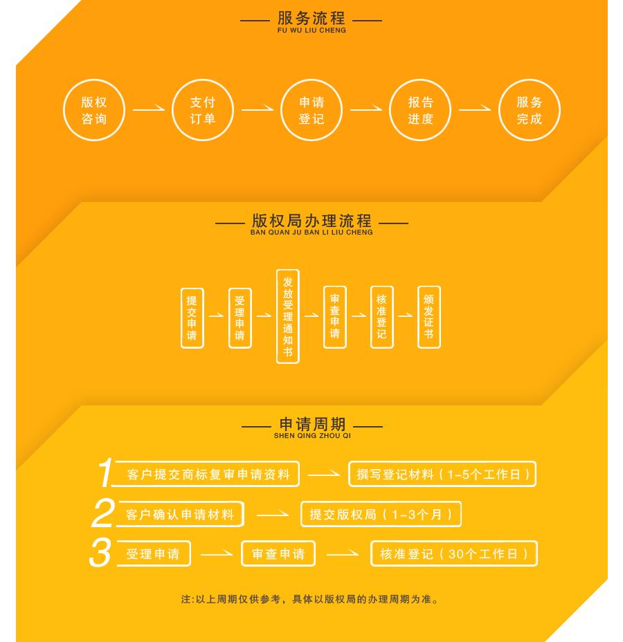 小马电商内页(版权申请)2.png