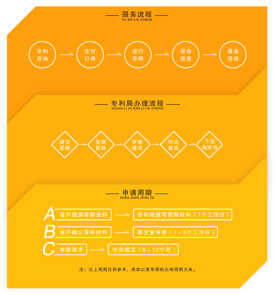 小马电商内页(专利无效答辩.png