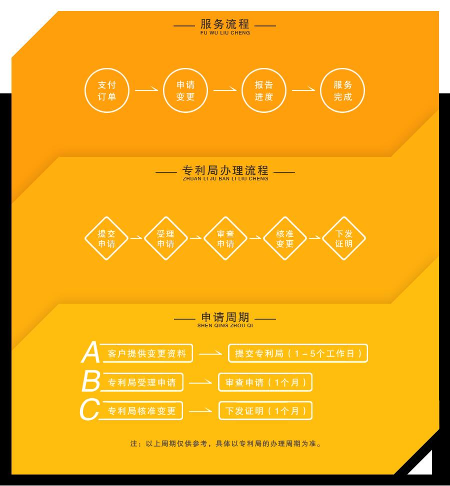 小马电商内页(专利项目变更.png
