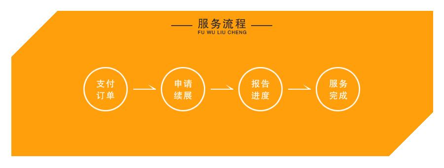 小马电商内页(国际续展).png