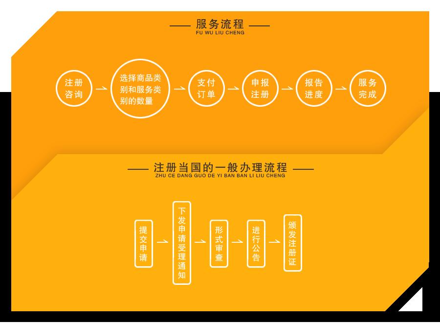 小马电商内页(国际商标独立注册).png