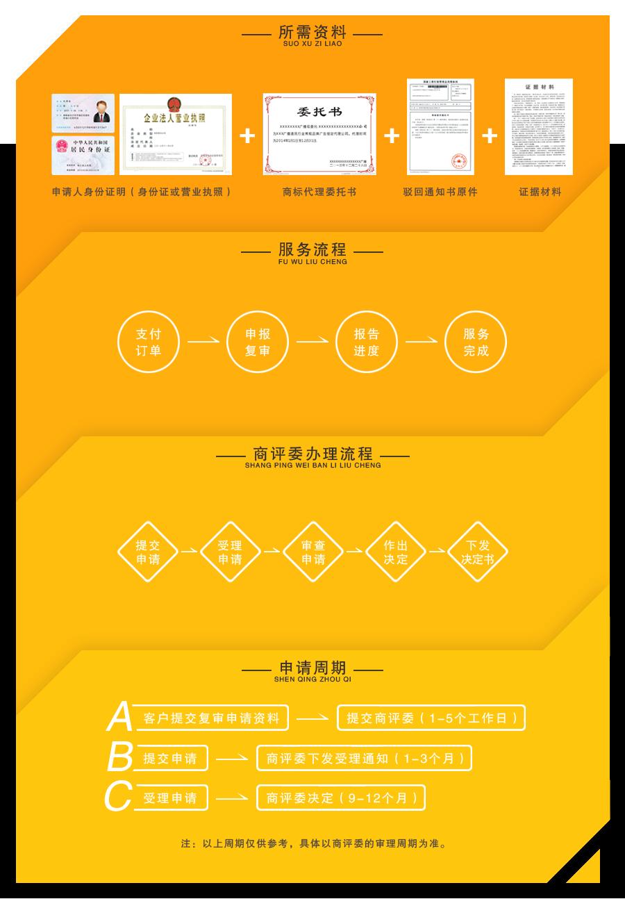 小马电商内页(商标复审).png