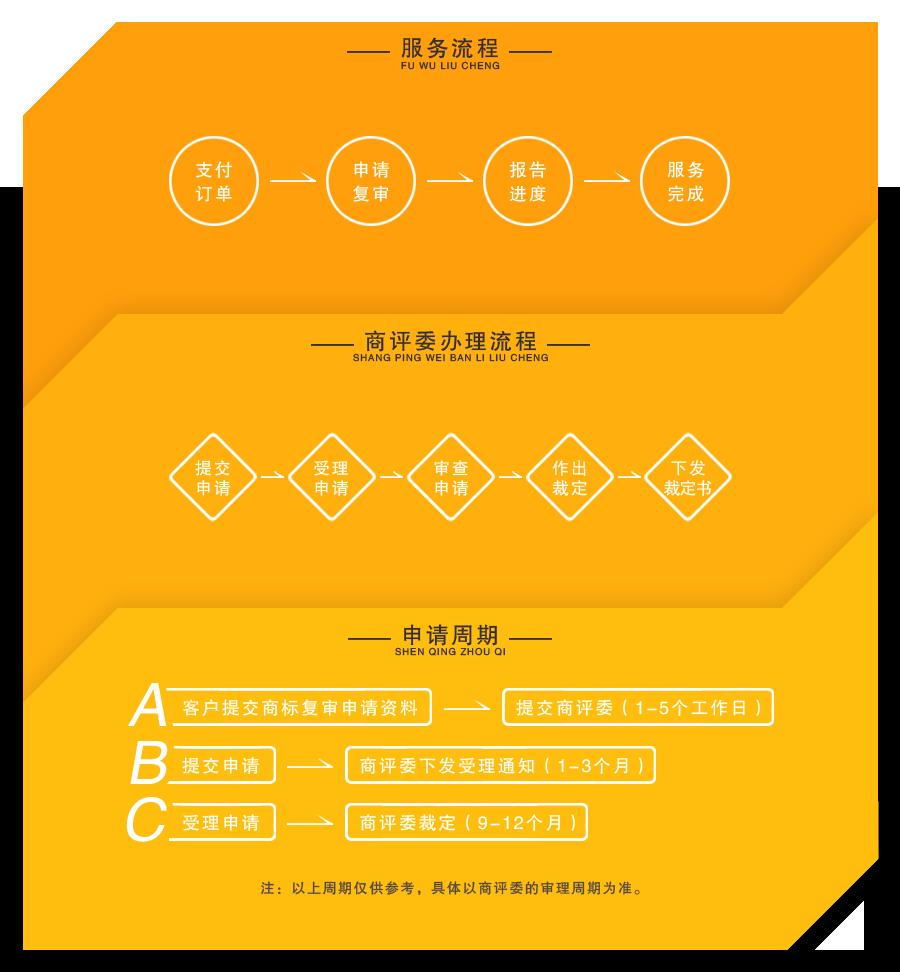 小马电商内页(撤消注册商标复审).png