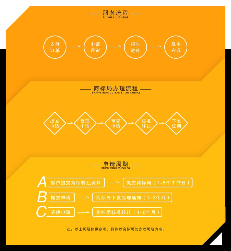 小马电商内页(商标转让).png
