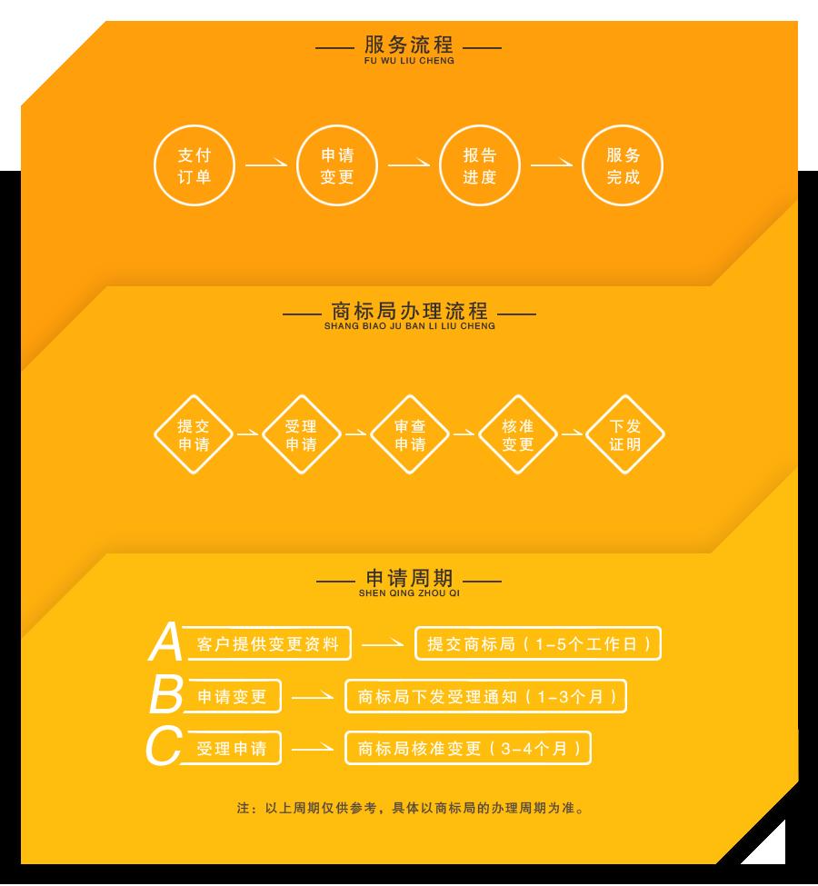 小马电商内页(商标变更).png